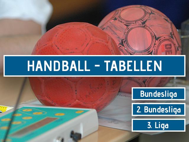 Handball Ligen Nrw